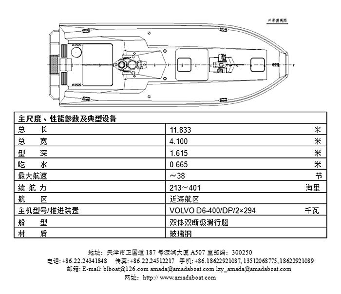 1133(狼 鱼 II)双体近海无人艇