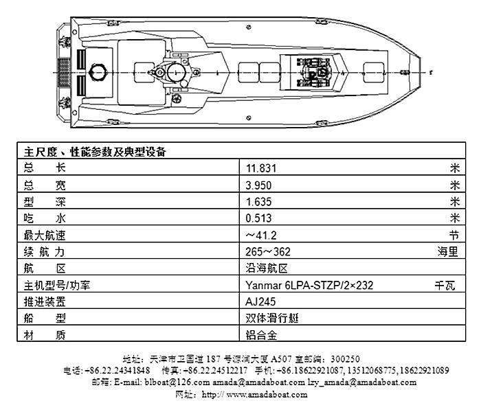 1134(虎 鱼)双体无人导弹艇
