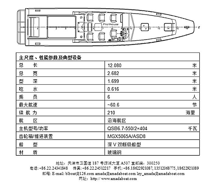 1182(飞 豹)沿海超高速摩托艇
