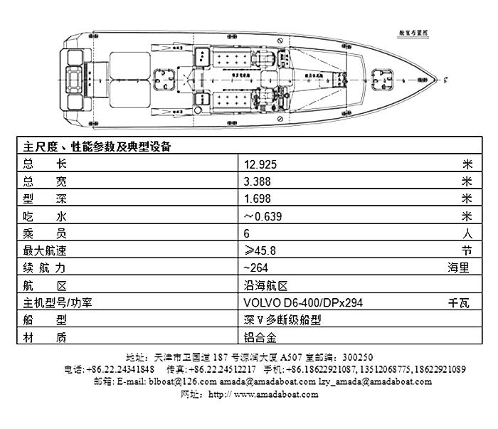 1200(长 啸)铝合金高速巡逻艇