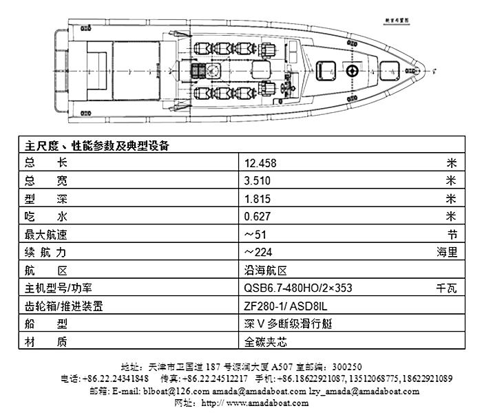 1200b(乌镝) 高速拦截艇简介