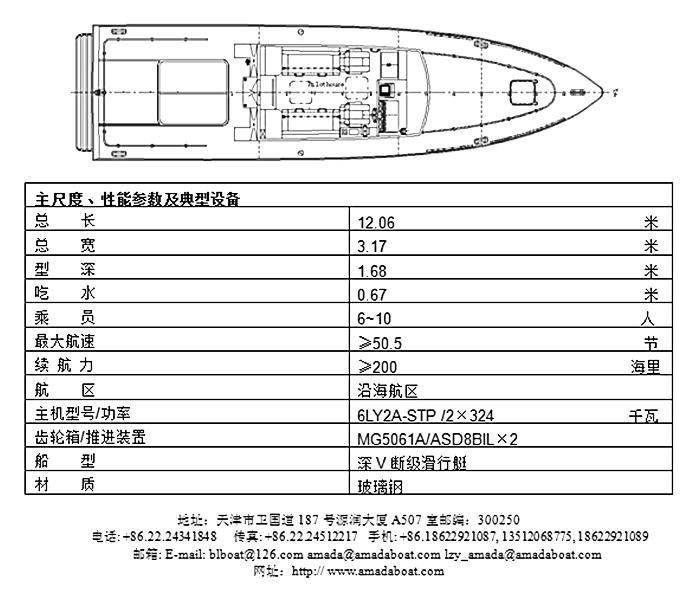 1206k(猎刀II)单体高速巡逻艇