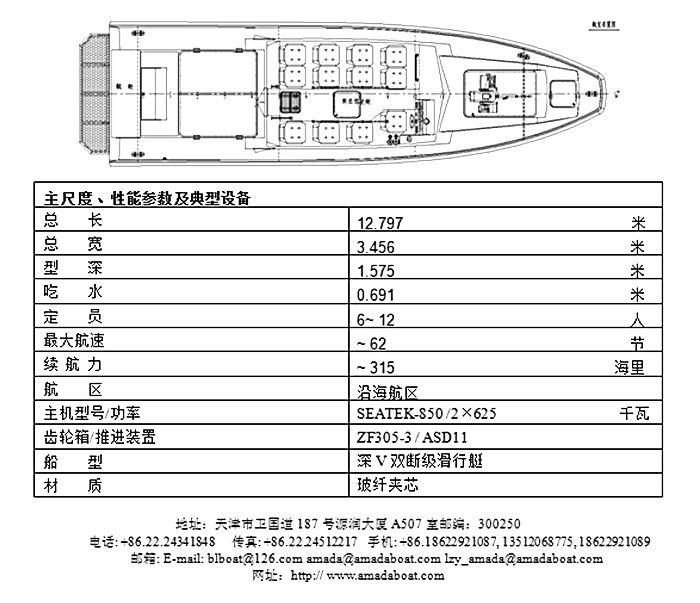 1207(乌 镝)超高速拦截艇