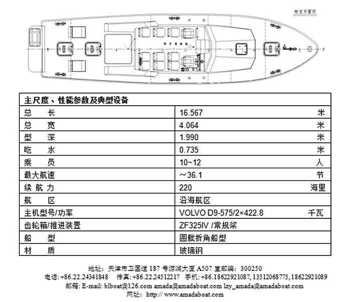 1599(猎鹰)沿海高速执法艇
