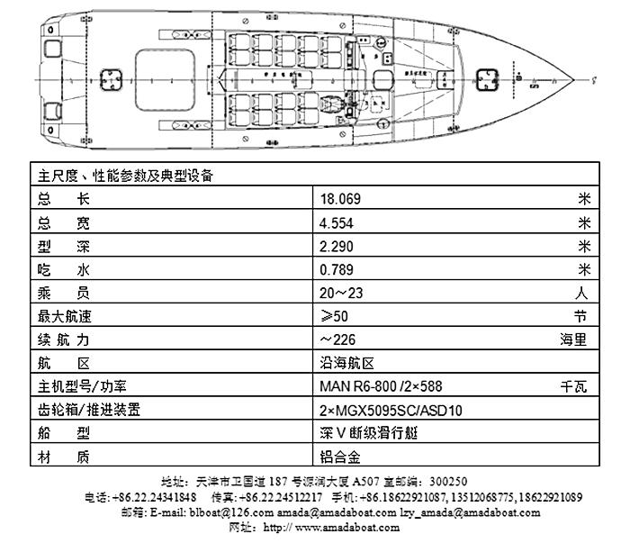 1769b(猎 叉Ⅱ)沿海高速巡逻艇
