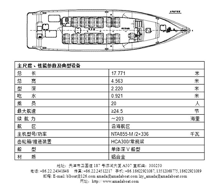 1777(神 木)沿海消防交通艇