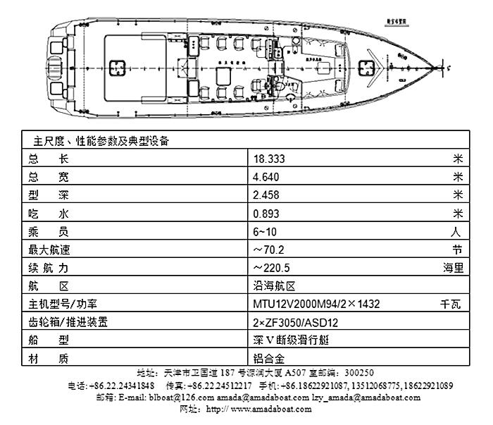 1795(炽风)沿海超高速巡逻艇