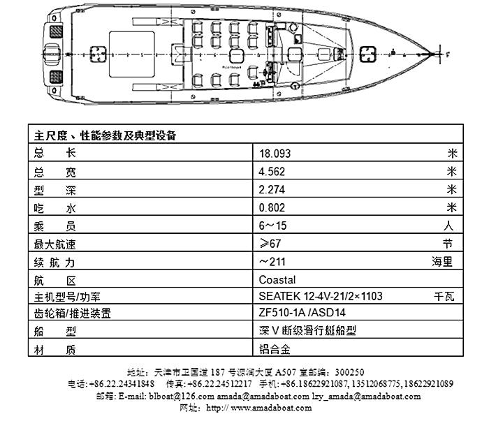 1809(狂飙II)沿海超高速巡逻艇