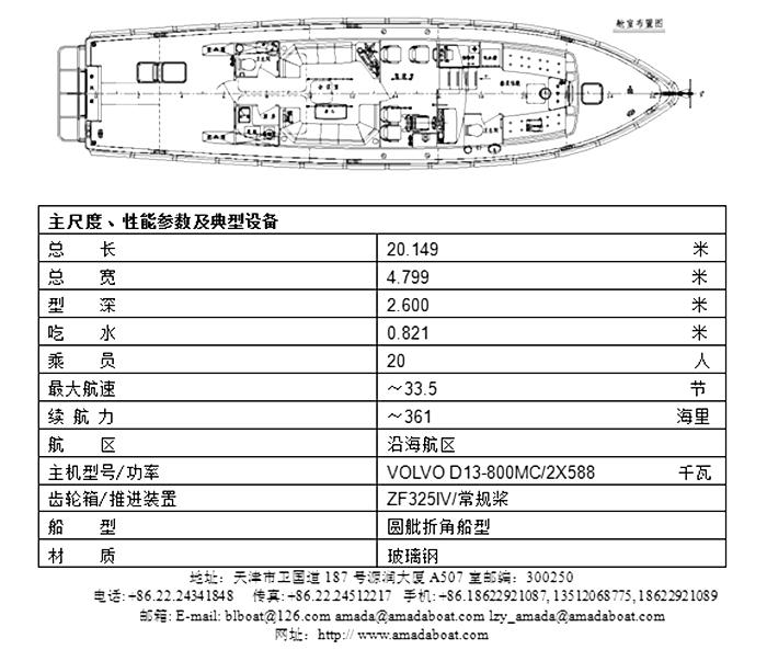 2015(精武)海关监管交通艇