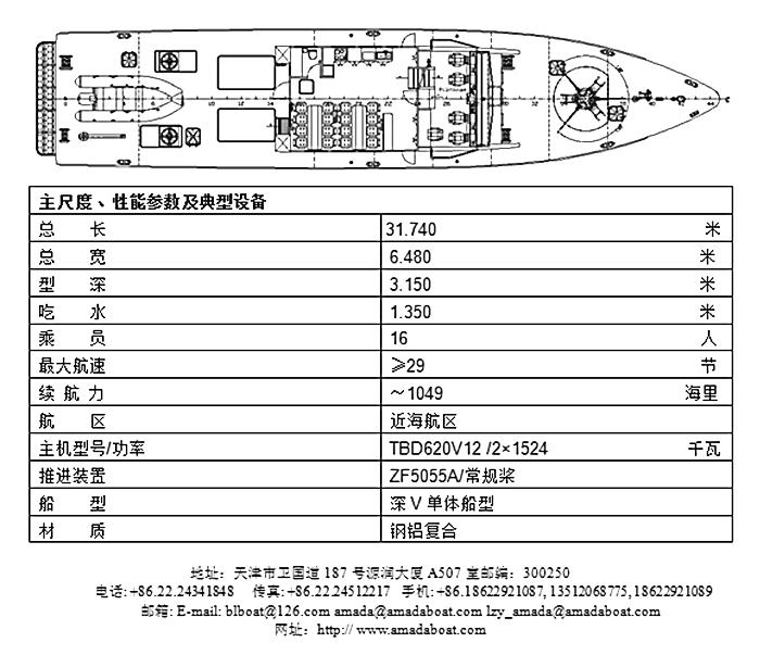 3080d(海东青Ⅱ)近海武装巡逻艇
