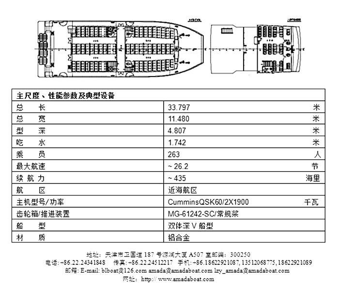 3380b(永兴岛)双体高速客船