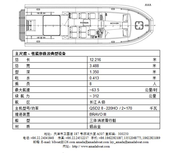 3A1174b(黑 豹Ⅱ)浅吃水高速交通艇2