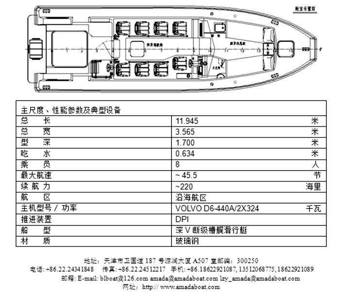 3A1200(轻 骑)海警高速巡逻艇1