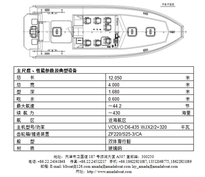 3A1205(乌 骓)双体舰载无人艇.2