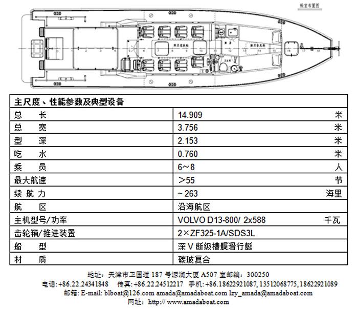 3A1455(射 手) 超高速巡逻艇