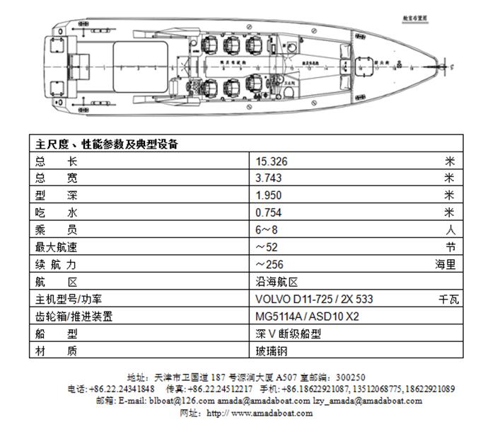 3A1500(湛 卢)海警高速巡逻艇2