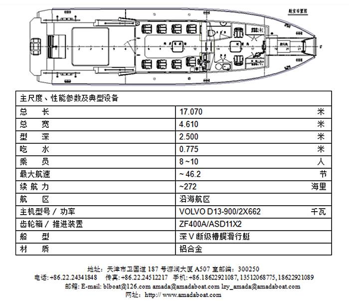 3A1707(寒光)海警高速巡逻艇
