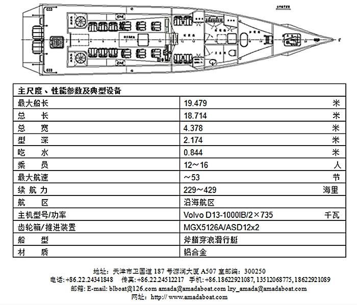 3A1871(闪 击Ⅱ)高速拦截艇