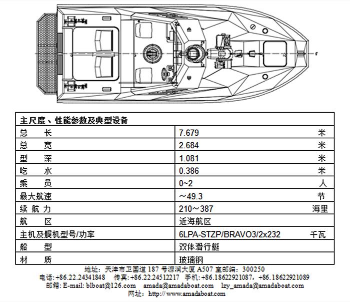 750b(海猫)双体无人艇